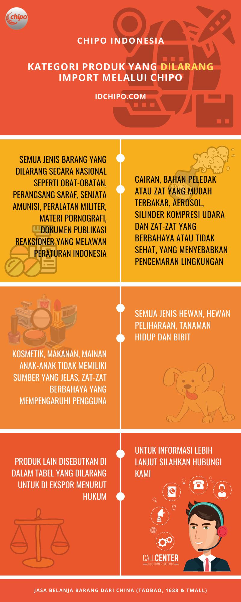 BERIKUT INI JENIS KATEGORI PRODUK YANG DILARANG IMPORT MELALUI CHIPO INDONESIA